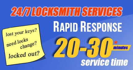 Walworth Locksmiths